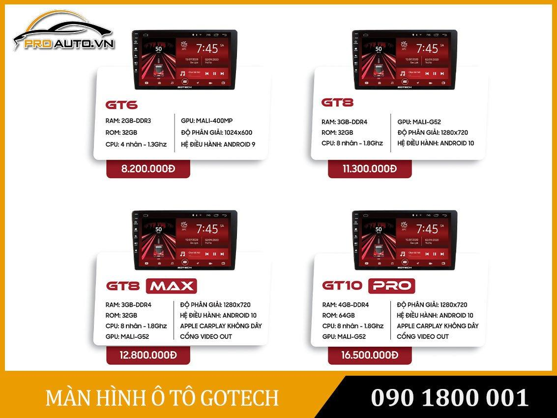 Bảng giá màn hình ô tô Gotech
